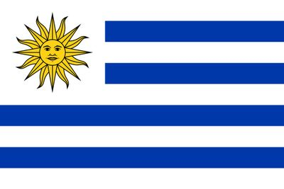 Uruguay World Flag